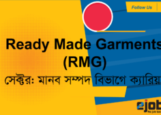 https://www.ejobsbd.com/wp-content/uploads/2021/05/Ready-Made-Garments-RMG-Sector-Career-in-Human-Resources-236x168.png